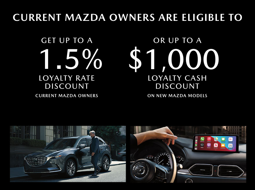 1.5% Loyalty Rate Discount